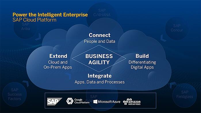 SAPPHIRENOW 2018 SAP Cloud Platform Intelligent Enterprise