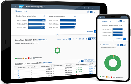 SAP S4HANA Predicted Delivery Delay screen - bron: SAP
